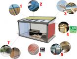 <h5>Différents options</h5><p>Les différentes options disponible pour votre terrado</p>